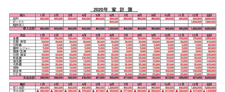 無料ダウンロード!家計簿「Excel・エクセル」グラフ付き!テンプレート