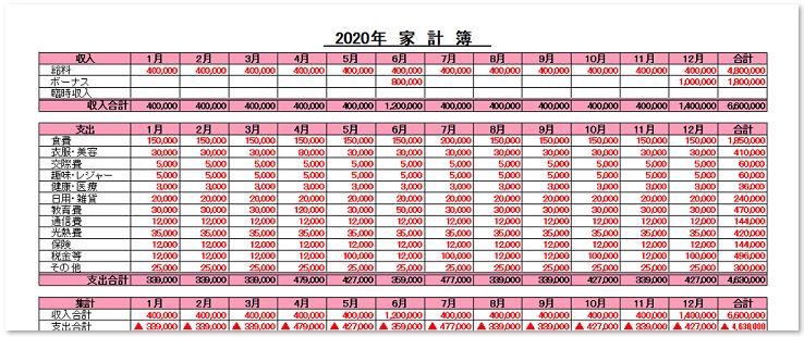 家計簿「Excel・エクセル」テンプレート